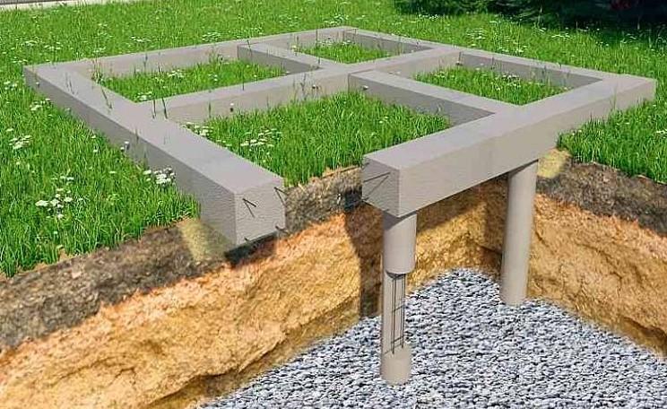 Один из этапов каркасного строительства - это фундамент